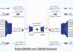 Build DWDM over CWDM Network