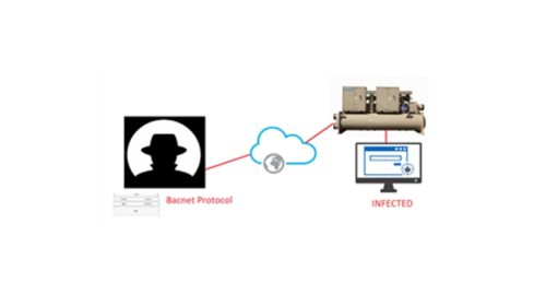 New vulnerability found in internet-connected building automation devices