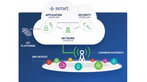 Ready-to-Use industrial IoT solution bundles to be delivered by Senet and T-Systems