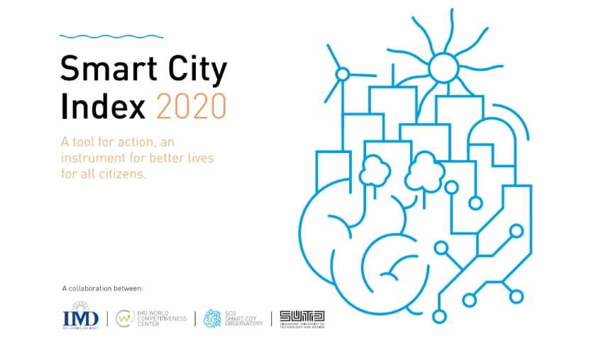 2020 Smart City Index