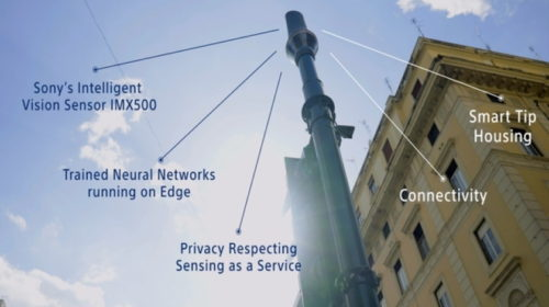 Rome conducts smart city trial of intelligent vision sensors